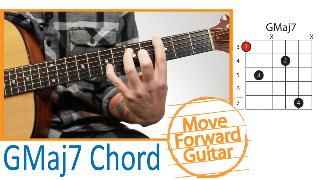 Gmaj7 Guitar Related Keywords u0026 Suggestions - Gmaj7 Guitar Long Tail Keywords
