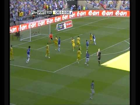 Louis Saha Goal In Fa Cup Final Vs Chelsea, 25 seconds, 30.05.2009