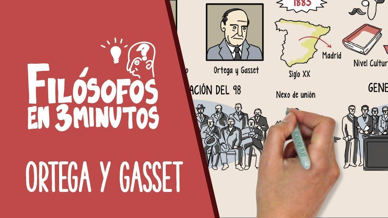 Ortega Y Gasset En 3 Minutos