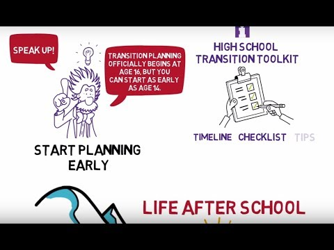 Navigating Your Way: Ages 14-21