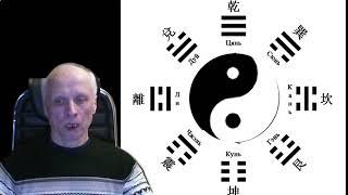 Багуачжан - ладонь восьми триграмм
