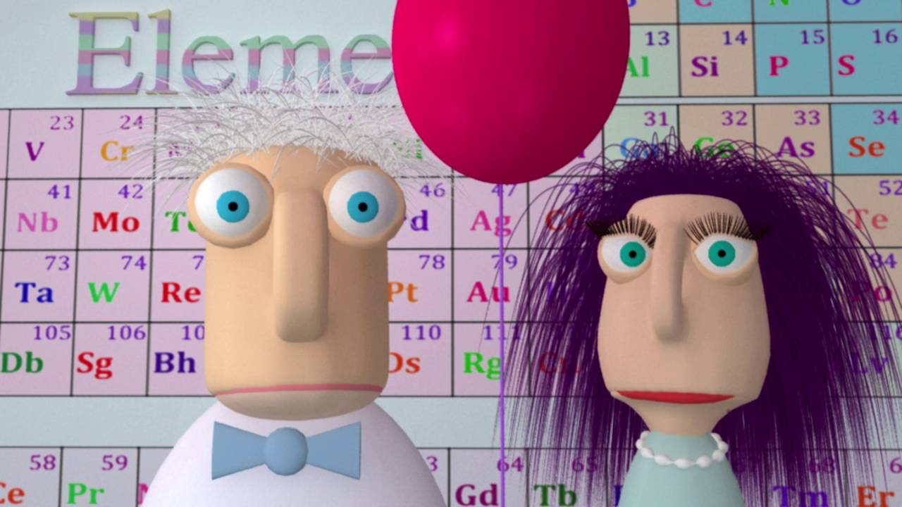 helium balloon challenge mugle science science experiments for kids periodic table of elements