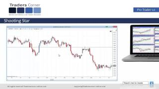 Candlestick Trading Strategies - Traders Corner