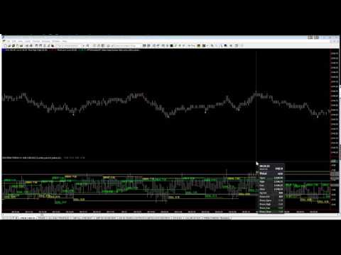 S&P 500 Futures Trading:  How To Scalp