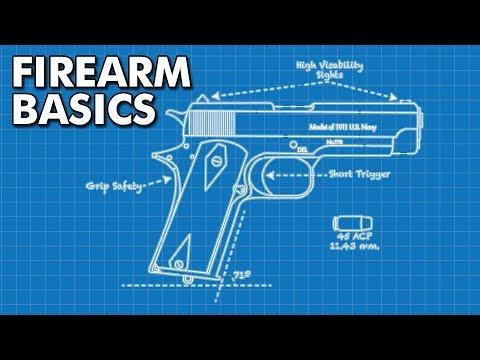 Beginner's Guide to Firearm Basics