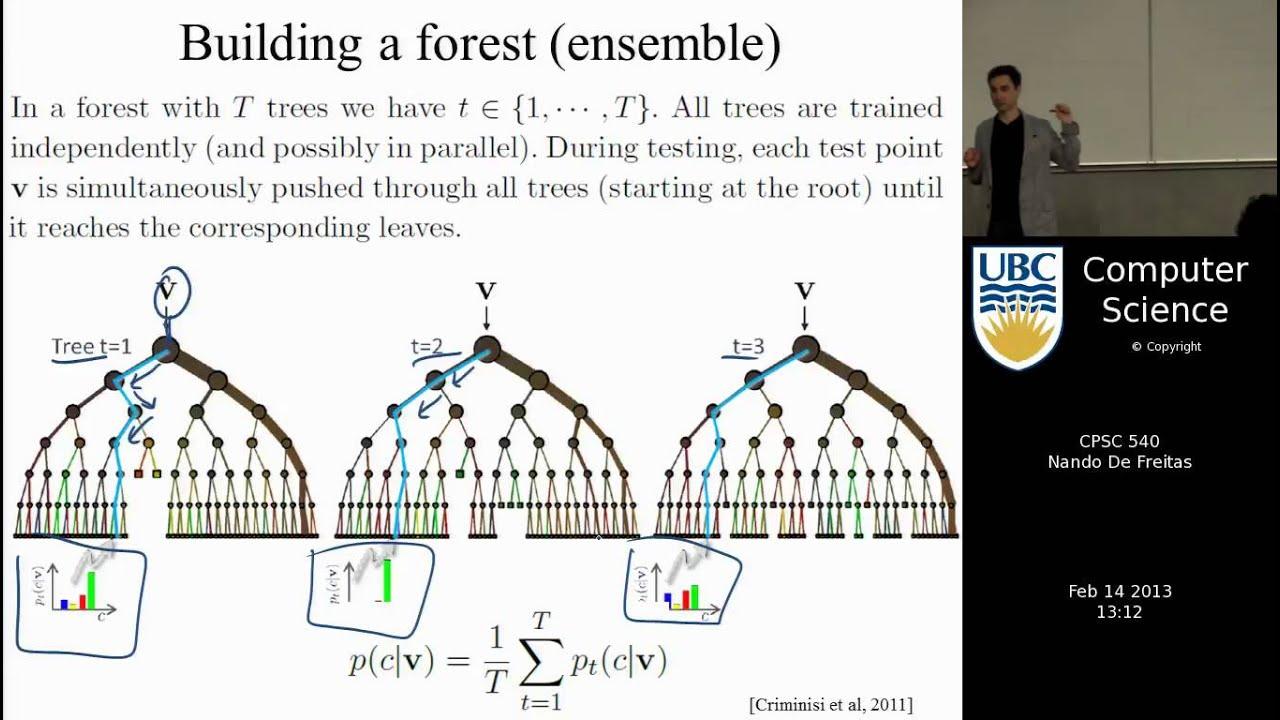 machine learning random forest
