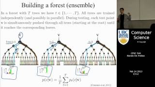 Machine learning - Random forests