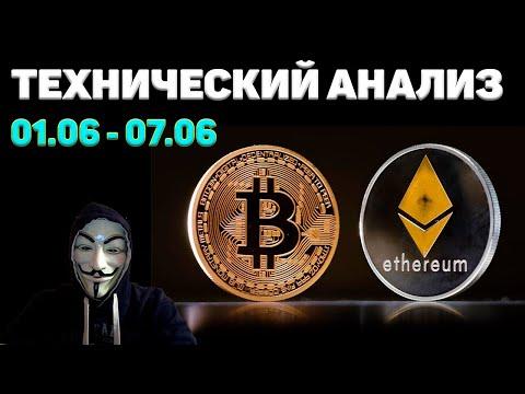Bitcoin (BTC) и Ethereum (ETH) ПРОГНОЗ КУРСА - ПЛАН ШТУРМА 10 000$