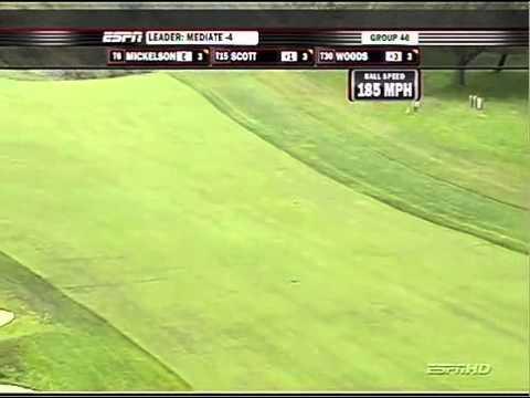 TrackMan on TV - US Open 2008