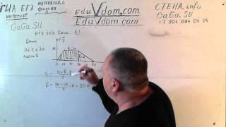 ЕГЭ 2014 Физика: А1 - представлен график зависимости