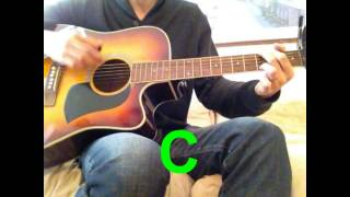 Hello Mary Lou by Ricky Nelson (Cover) with guitar chords