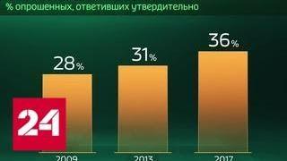 Россия в цифрах. Сколько денег накопили россияне? - Россия 24