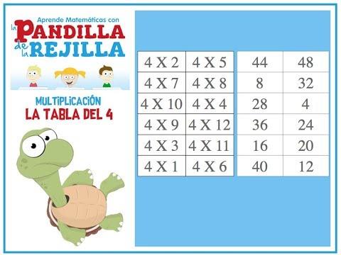Juegos Interactivos Tablas De Multiplicar La Pandilla De La Rejilla