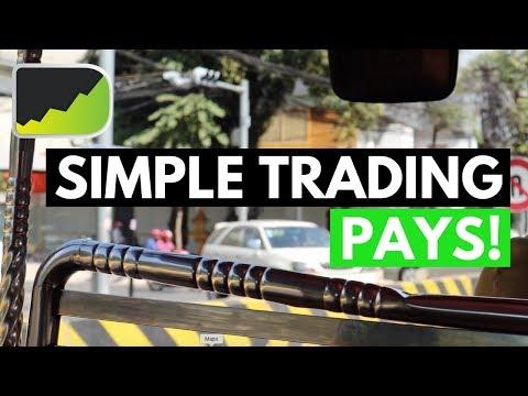 Keeping Forex Trading Simple (Multiple Timeframes?)