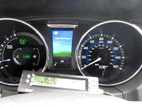 2011 Hyundai Sonata Transcontinental Challenge Youtube