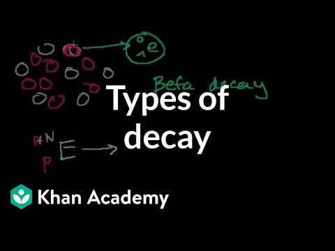 Types of decay | Nuclear chemistry | Chemistry | Khan Academy