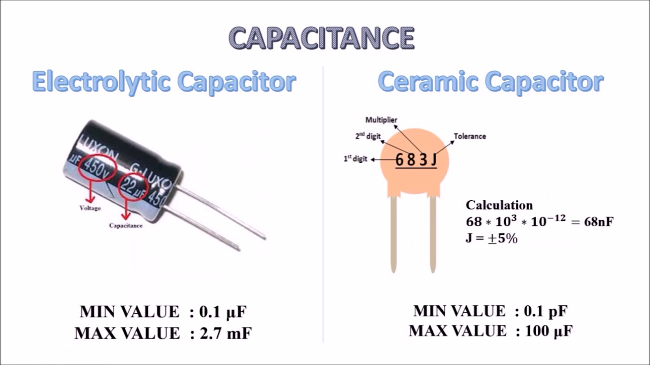 difference between electrolytic capacitor and ceramic capacitor circuit builders [ 1280 x 720 Pixel ]