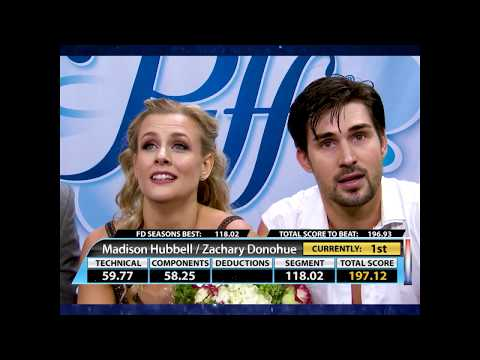 Through the Years: Madison Hubbell and Zachary Donohue