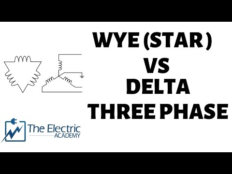 Wye vs Delta ( A brief overview)