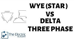 Wye vs Delta ( A brief overview)