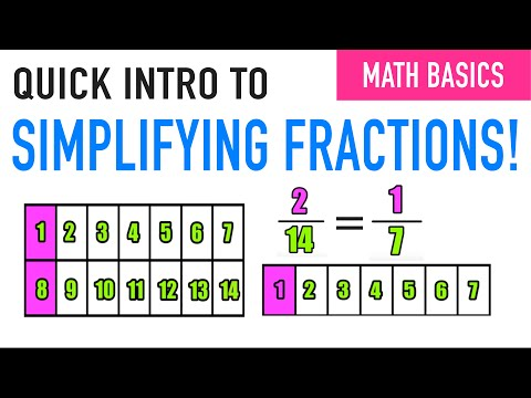 ✪ How Can I Simplify Fractions? | 4th Grade Common Core Math