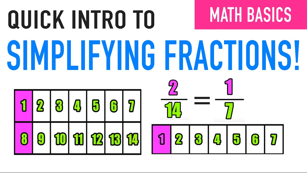 ✪ How Can I Simplify Fractions? | 4th Grade Common Core Math - YouTube