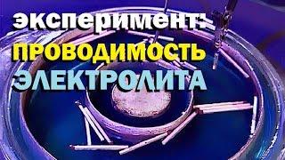 Галилео  Эксперимент  Проводимость электролита