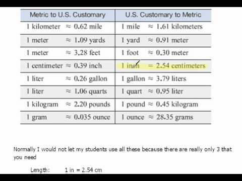 Us To Metric Conversions 75 Youtube