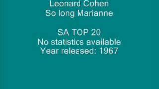 Leonard Cohen - So long Marianne.wmv