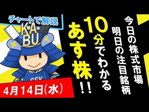 【株式投資】12日ぶり… & 4月15日の注目銘柄7選!