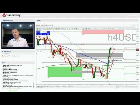 Forex Trading Strategy Webinar Video For Today: (LIVE Friday June 15, 2018)