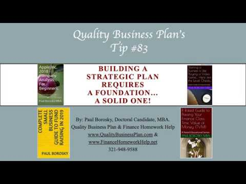 Sample business plan for real estate investing in Wilmington