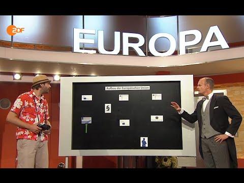 Das Demokratiedefizit in der EU (ZDF, Die Anstalt)