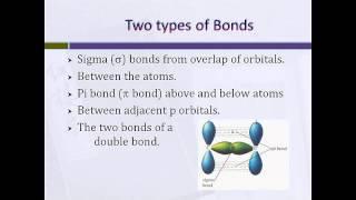 Orbitals and Covalent Bonding Hybridization