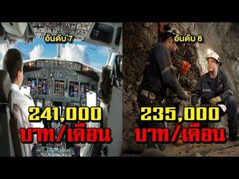 """10 อันดับ อาชีพ """"เงินเดือนสูงปรี๊ด"""" ที่สุดในไทย จนใครๆ ต้องอิจฉา! ใครมีลูกหลาน ส่งเรียนด่วน!!"""