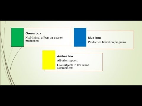 Blue, green and Amber boxes