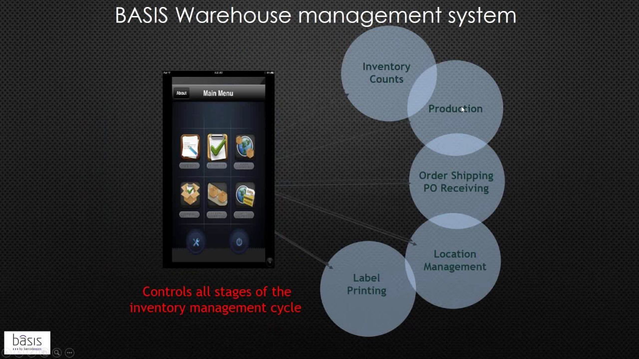 basis keep track of all your inventory movements youtube