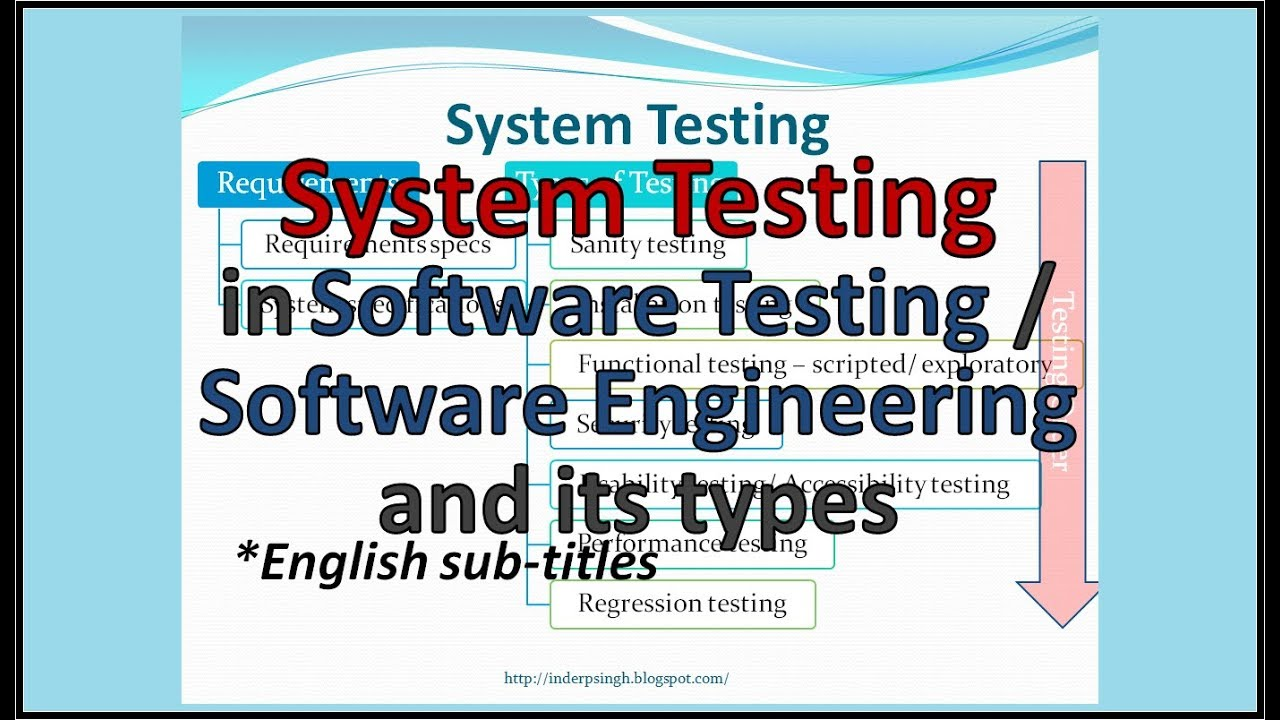 What is SYSTEM TESTING in software testing  YouTube