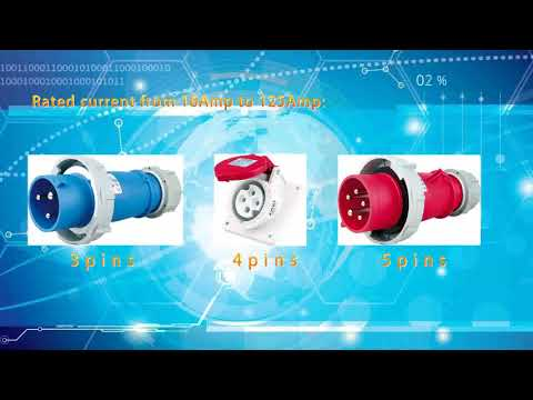 Leading Industrial Socket And Plug Supplier In China -  ZZDQ