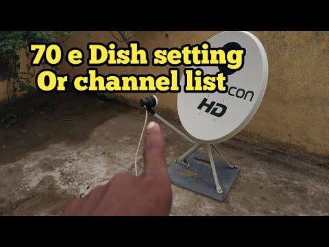 Starsat 90000 Receiver full information And Channel's info /Urdu
