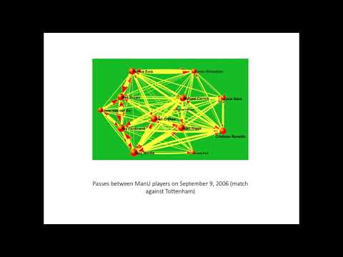 Soccer networks and performance
