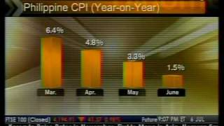 Philippine Stocks Down To Its Lowest Cost - Bloomberg