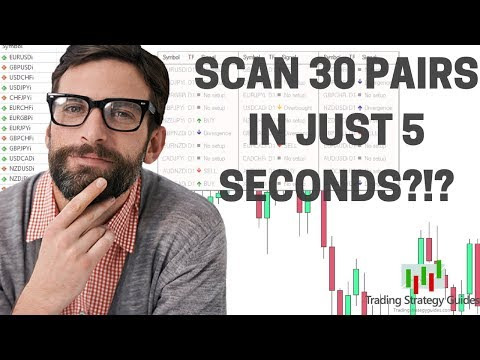 Best Trading Indicator Dashboard 2019 Youtube