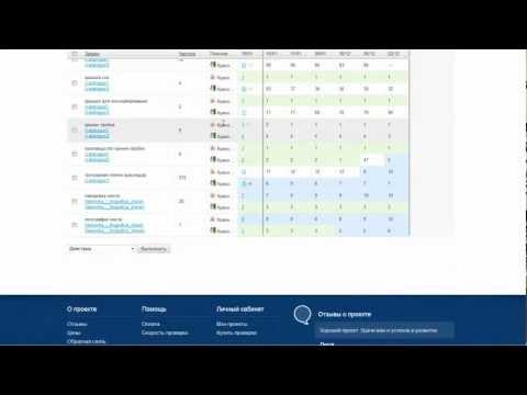 Создать сайт SEO. Оптимизация: продвижение, раскрутка СЕО