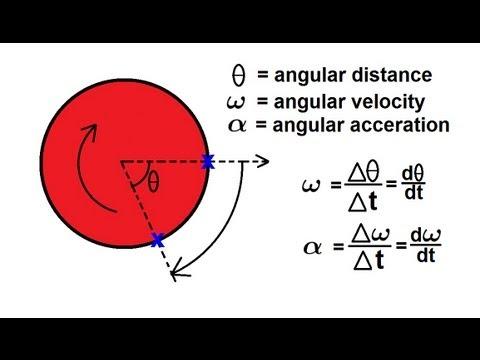 Physics - Mechanics: Rotational Motion (1 of 6) An Introduction