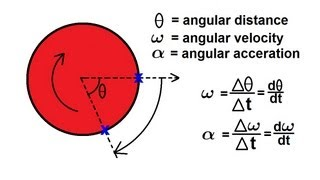 Video Physics - Mechanics: Rotational Motion (1 of 6) An Introduction download MP3, 3GP, MP4, WEBM, AVI, FLV Agustus 2018
