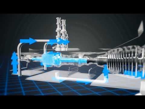 Смотреть Как работает ТЭЦ? Технология производтва энергии онлайн