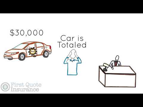 Car Insurance for Cars - Insurance Companies 2017