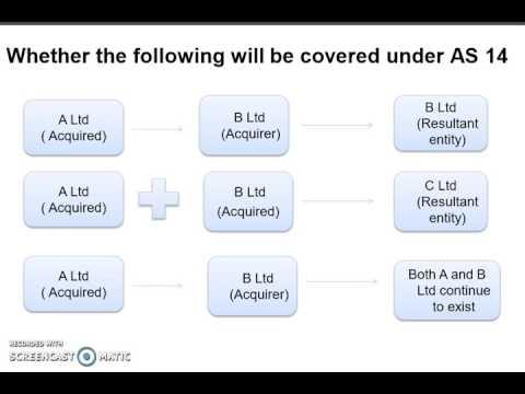 AS 14 Accounting for Amalgamation By Rahul V - PathFinder Professional Academy