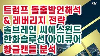 [김종철 증권알파고] 트럼프 돌출발언해석 & 레…